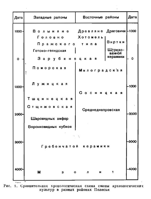 kuharenko_ris01