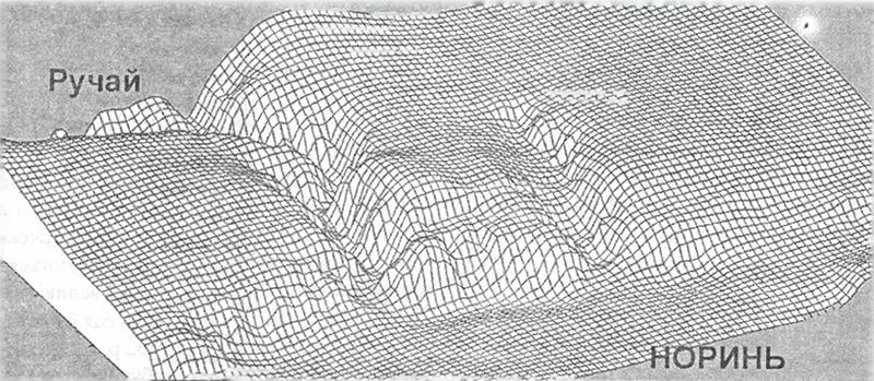 Рис. 1. Цифрові моделі місцевості історичної частини Овруча. Б-проекція